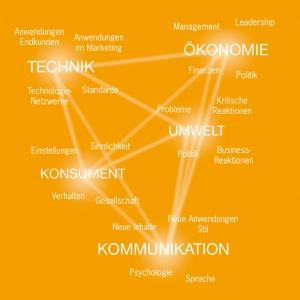 MARK-MAN Navigator 2020 – Marketingdimensionen und Verantwortung